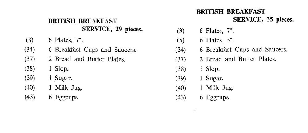 royal-crown-derby-composition-of-services-1952