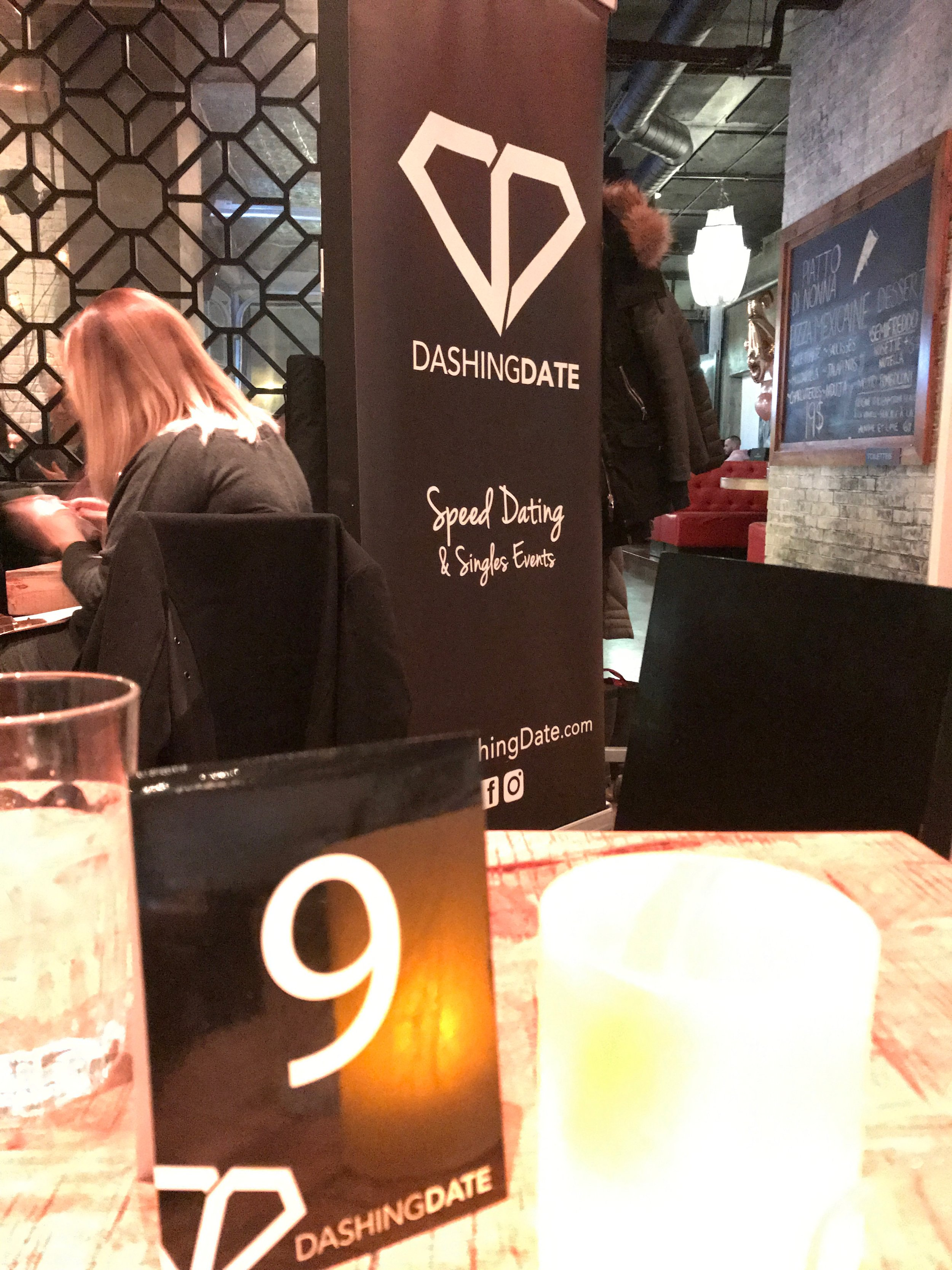 Digital advertising agency in bangalore dating