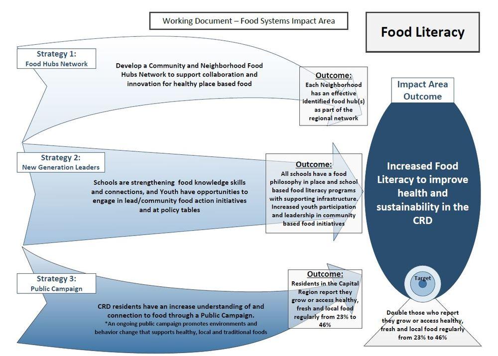 FoodLiteracyImage.JPG