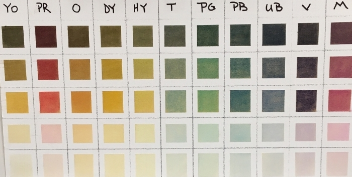 Yellow Ochre PanPastel Color Chart (detail)