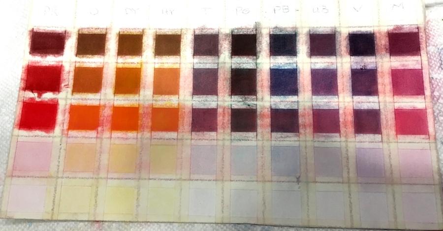 Columns are left to right: Permanent Red (PR), PR + Orange, PR+ D. Yellow, PR+ Hansa Yellow, PR+ Turquoise, PR+ Phthalo Green, PR+ PHthalo Blue, PR+Ultramarine Blue, PR+ Violet, PR+Magenta