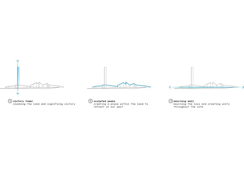 181030_diagrams-03.png