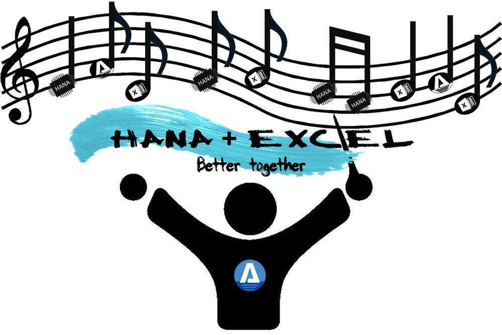 AecorSoft HANA Excel Music Notes Color.jpg