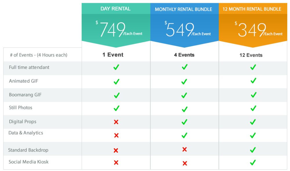 Selfie Booth Pricing Table.png