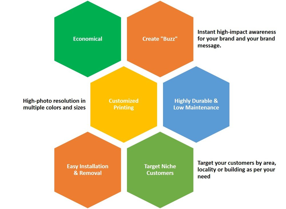 Benefits-of-using-elevator-stickers.jpg