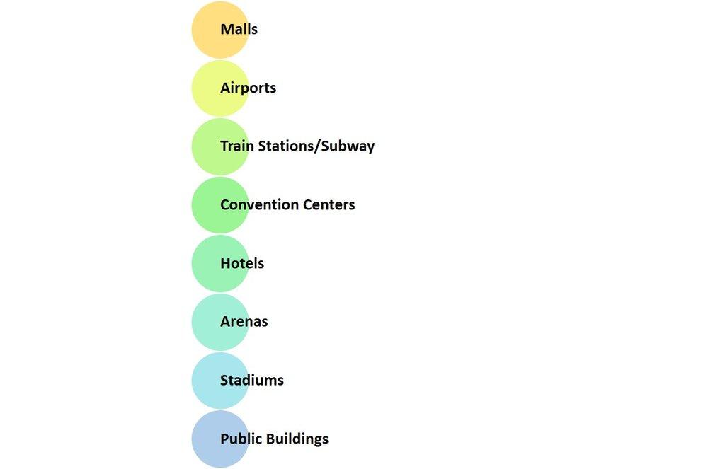 where-to-place-escalator-stickers.jpg