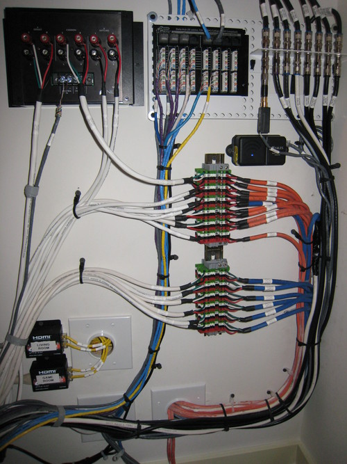 Fantastic Home Theatre Wiring Solutions Image - Everything You Need ...