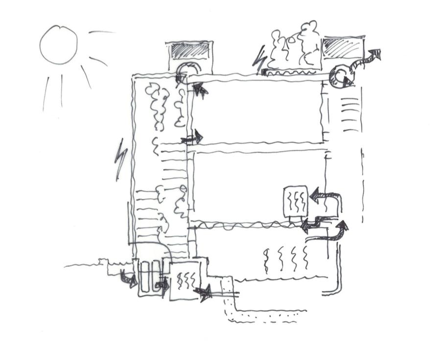 MOMENTUM+ arbejder med svømmebassiner i forskellige projekter. Her en skitse til et af vore projekter, hvor et varmtvandsbassin er en del af hele vand og varme systemet.