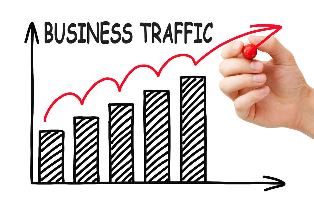 Increase Business Traffic Chart