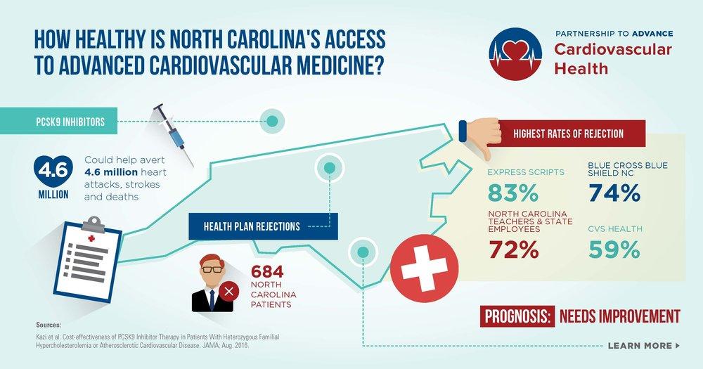 PACH_NorthCarolina_Infographic.jpg