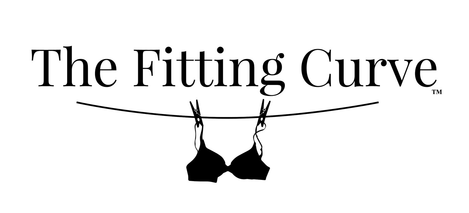 The Fitting Curve