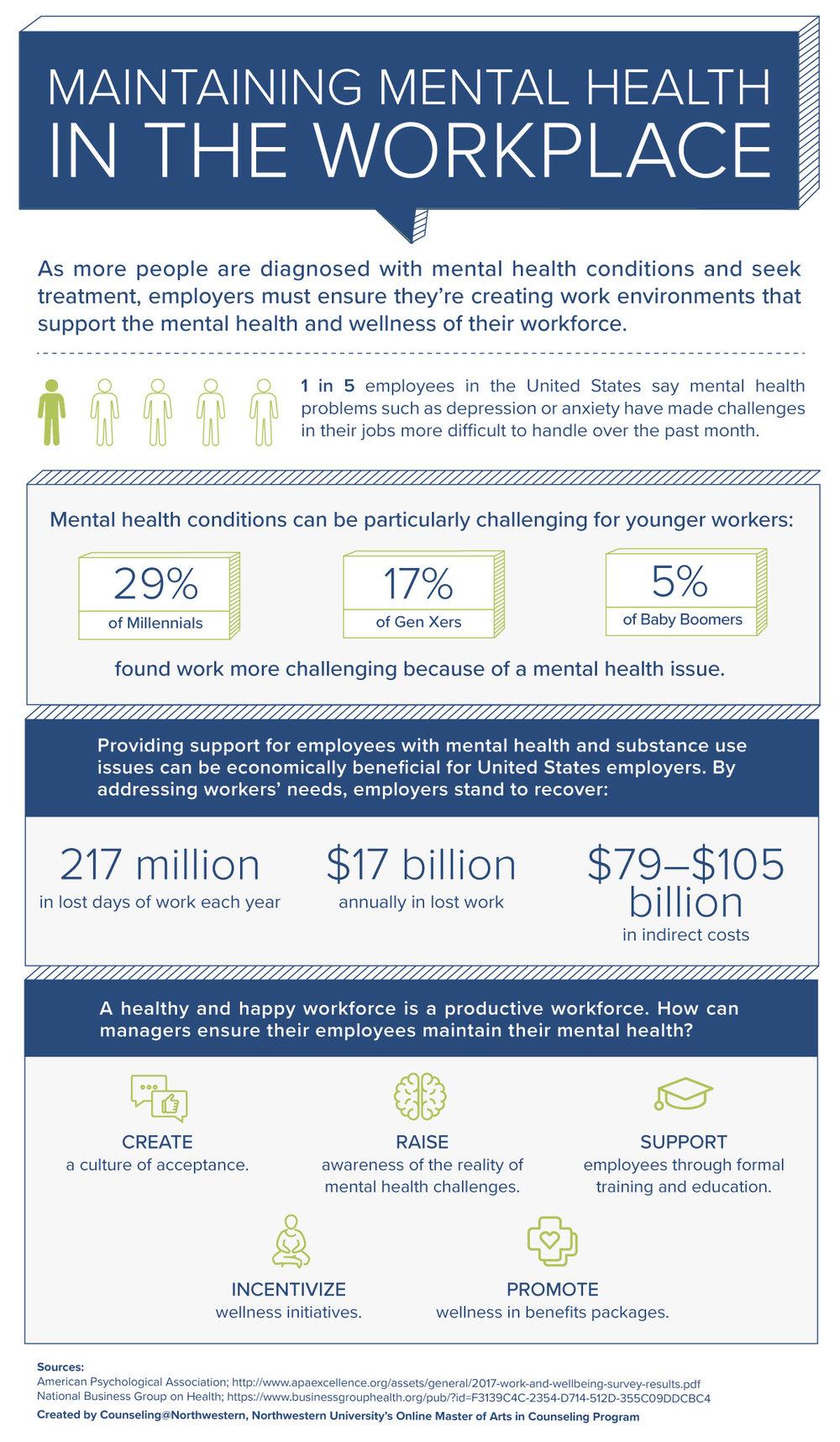 MentalHealthInWorkplace-Graphic.jpg