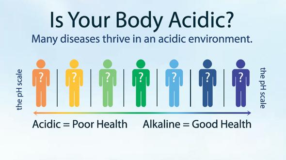 Alkaline-Health.jpg