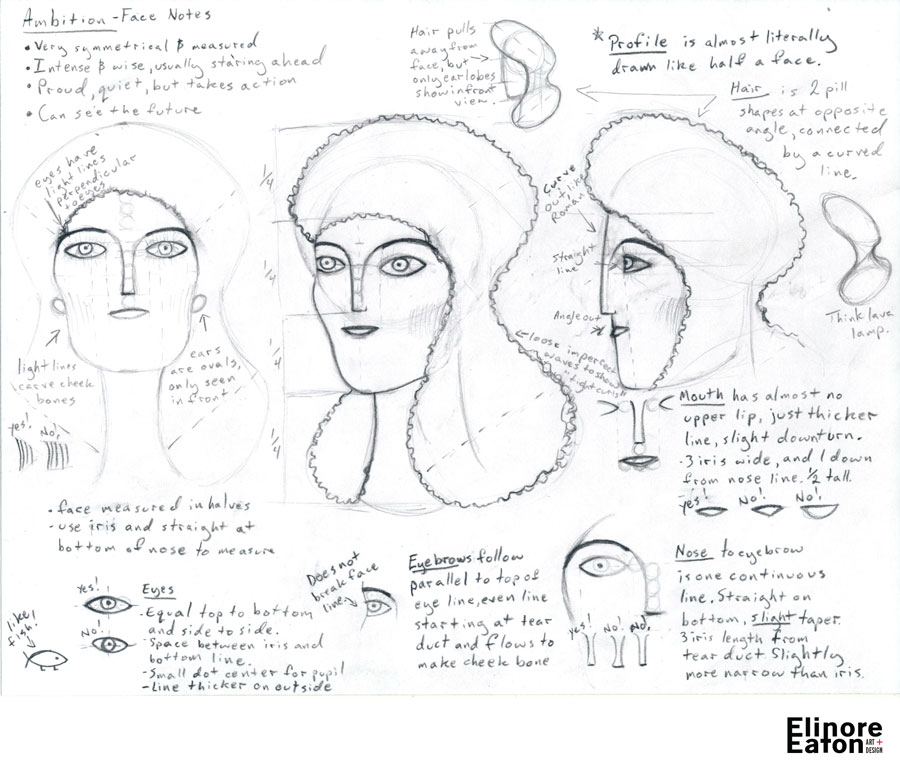 Ambition Face Notes