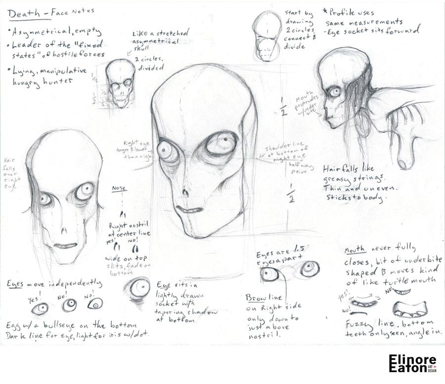 Death Face Notes