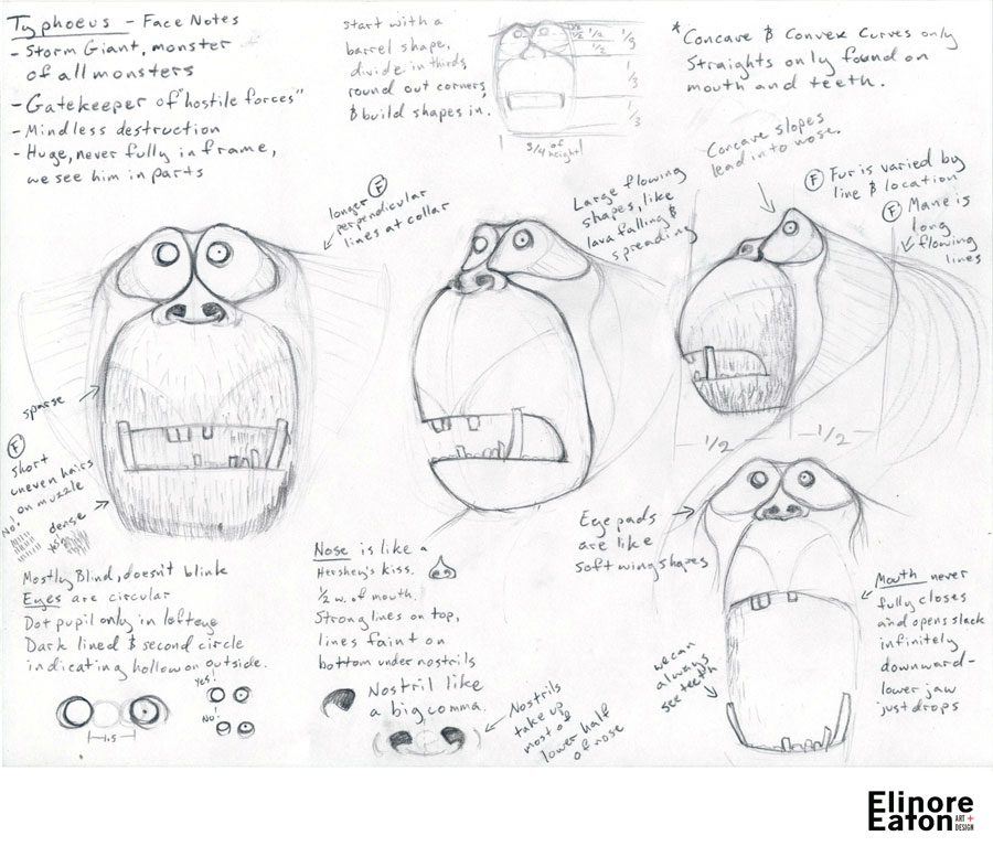 Typhoeus Face Notes