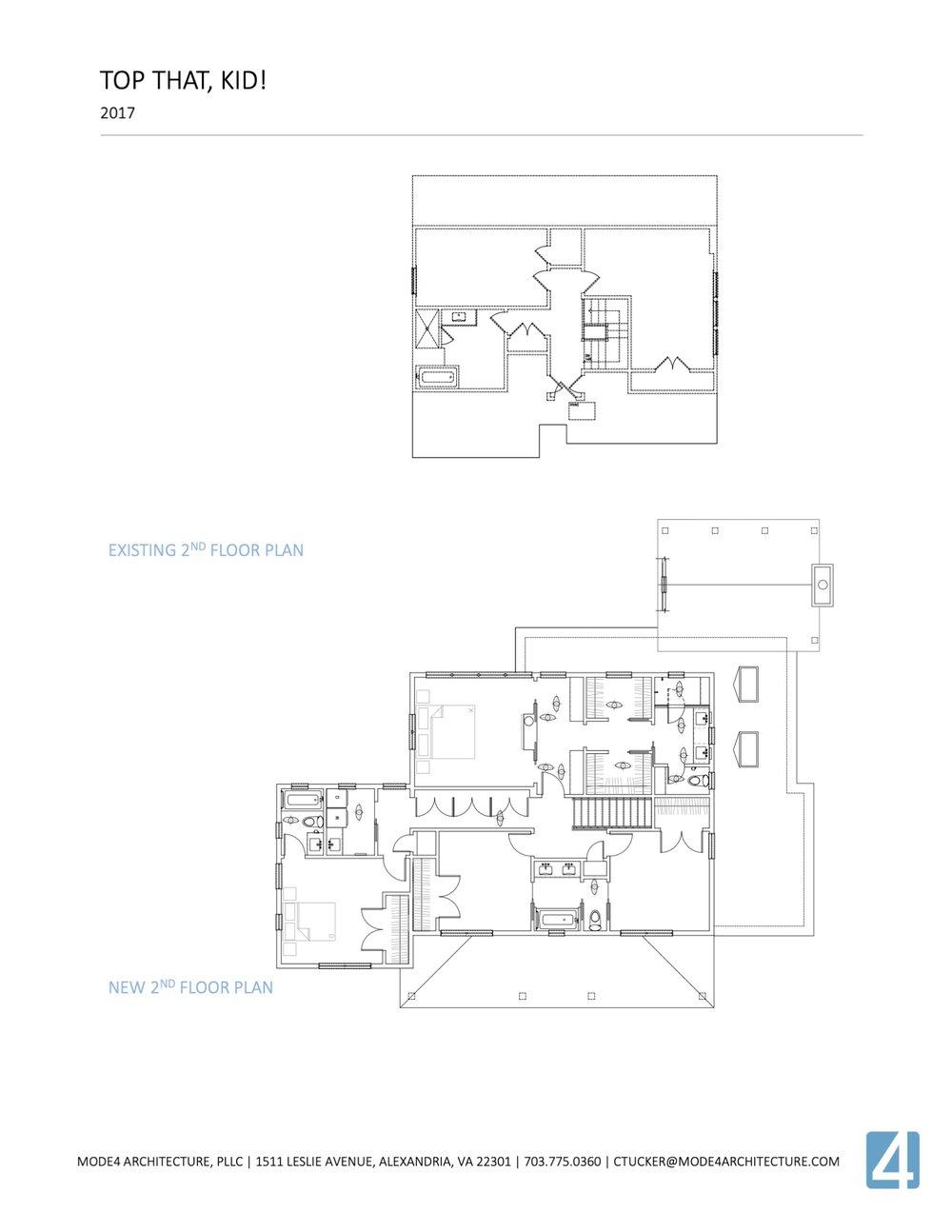 Mode4 Architecture