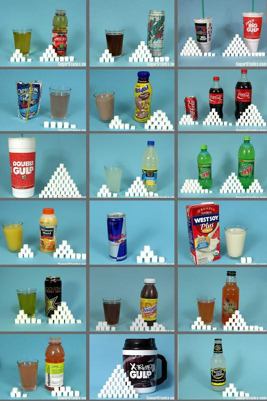 How Much Sugar Is In a Can of Coke (1) - The Amount of...