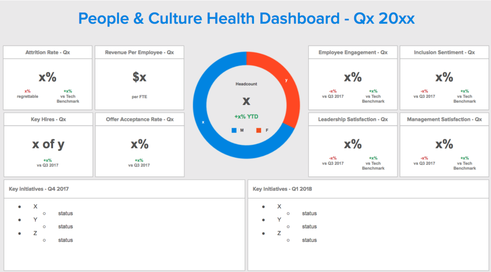 People&CultureDashboard.png