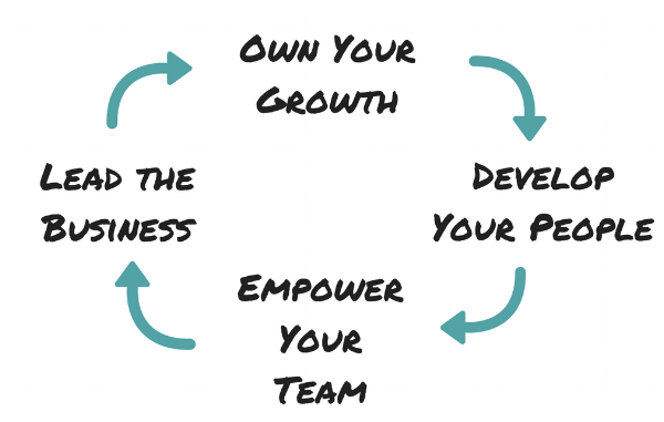 Own Your Growth (1).png