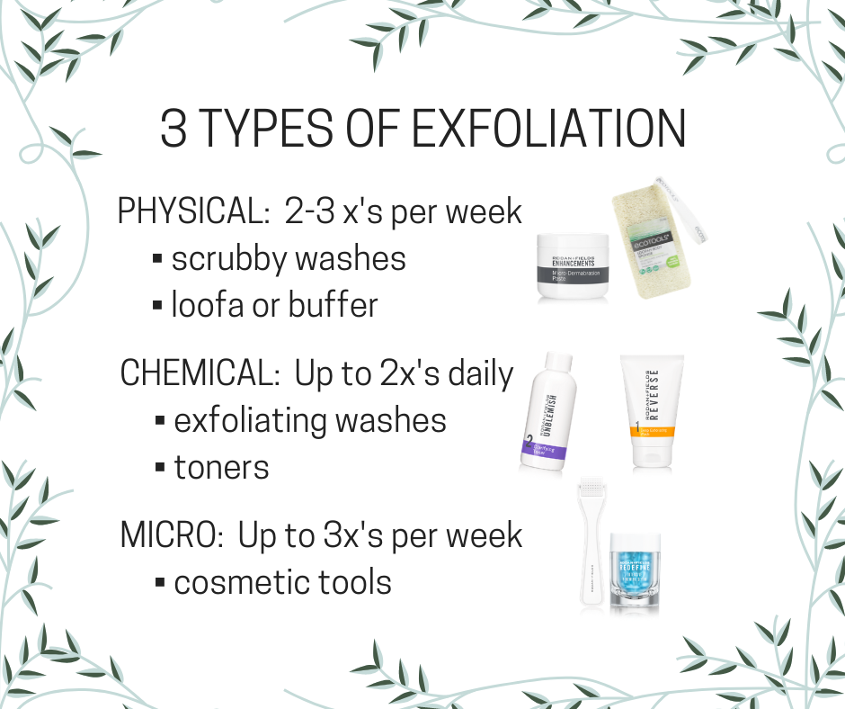 3 types of exfoliatoin.png
