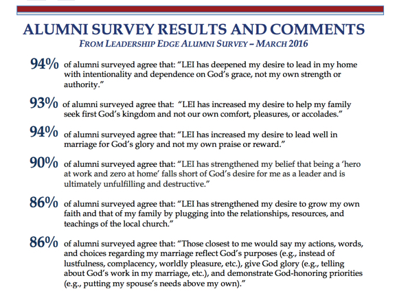Alumni Survey 6.jpg
