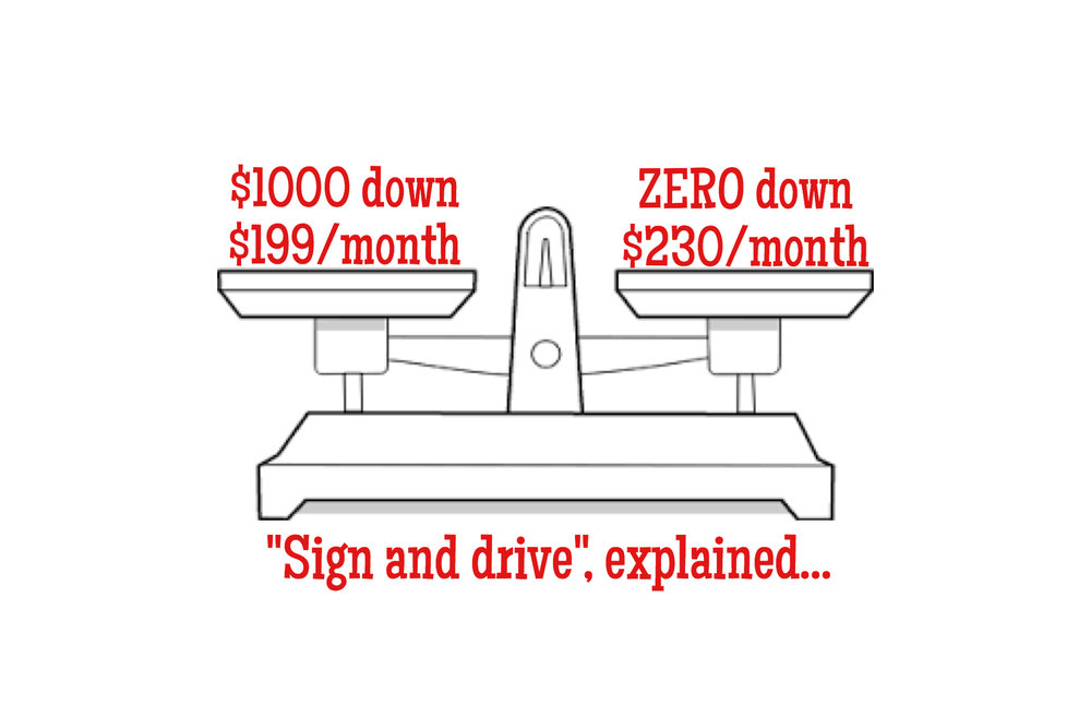 boston-sign-and-drive-lease-deals-explained