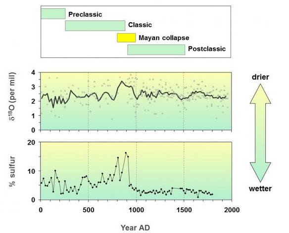 Maya Data.jpg