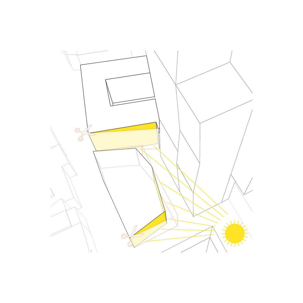 ....Orientation Towards Daylight..Tageslicht Orientierung....
