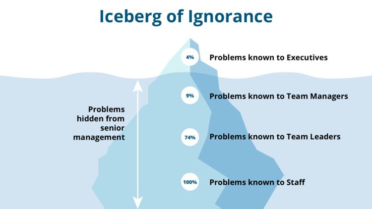 Iceberg+of+Ignorance.png