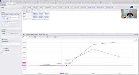 analytics for spire gemini logic