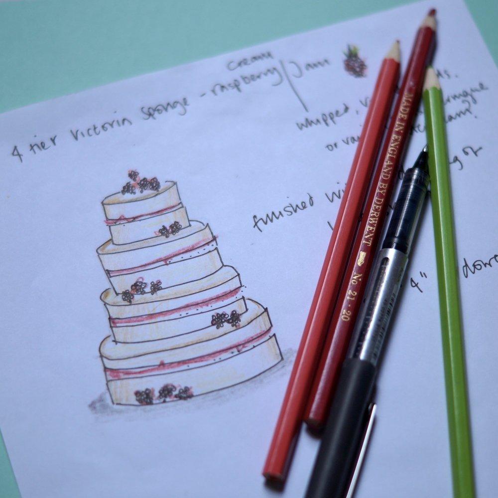 Design - Victoria sponge cake