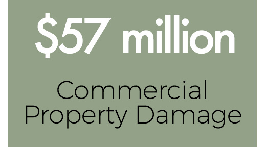commercial property3.jpg