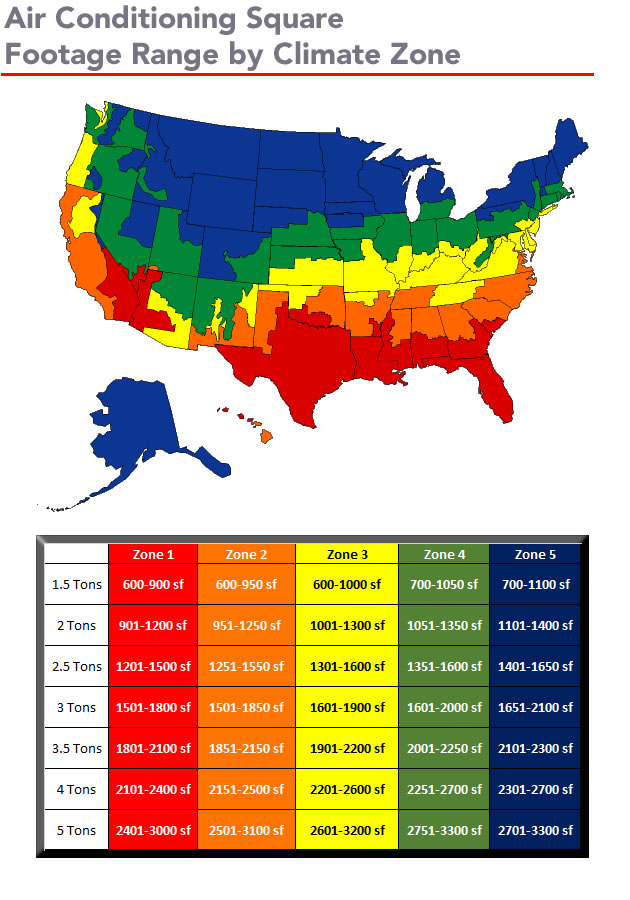 air conditioning square footage range by climate zone