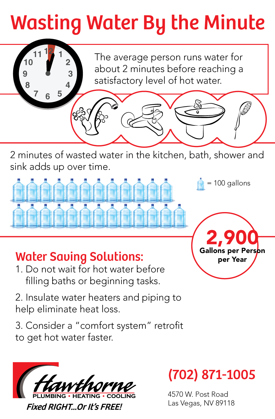 A comfort system retrofit could save your home as much as 2,900 gallons of water per year