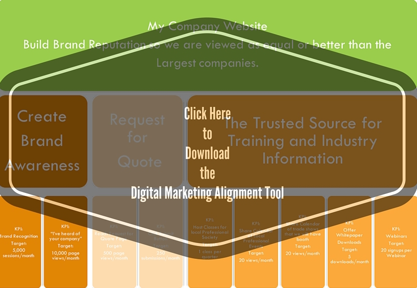 Download the Digital Marketing Alignment Tool