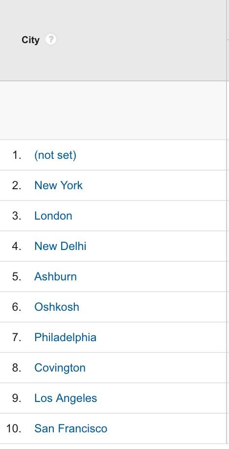 City in Google Analytics.jpg