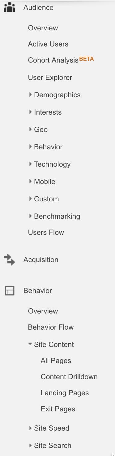 Behavior in Google Analytics.jpg