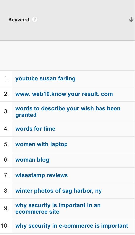 keywords 10.jpg