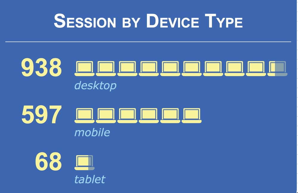 Session By Device Typer.jpg