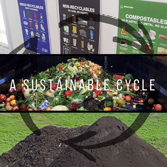 This is SMART Recycling's simple yet adaptable process. We work with clients to create an organics separation strategy, which includes training staff and customizing hauling practices. The food waste is then transported to a composting facility where the materials are broken down into nutrient-dense soil. We have the opportunity to turn our trash into something useful! Go green and compost!  #local #charleston #nomorelandfills #nutrientrecyclers