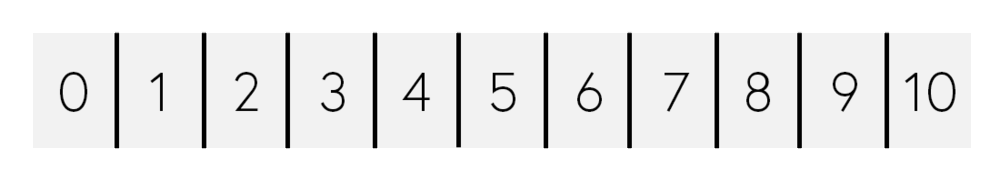 Scale-0-to-10.png