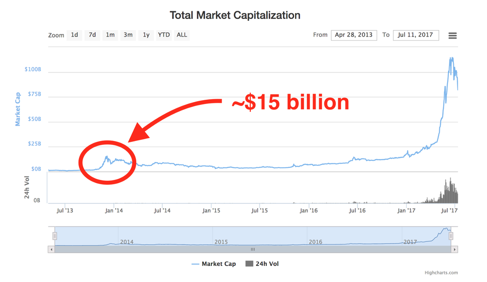 crypto blip.png