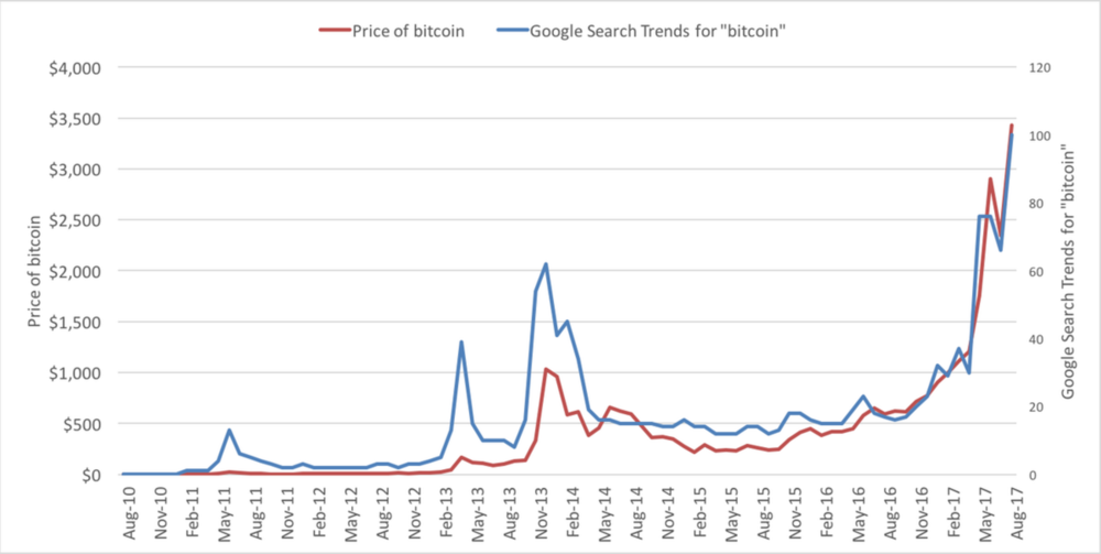 bitcoinsearch.png