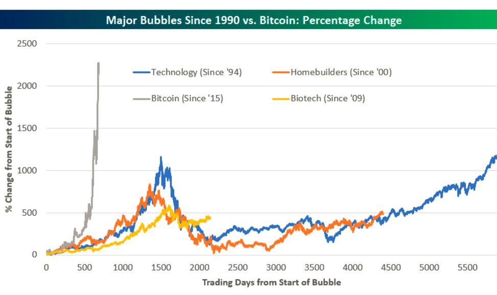 bitcoin bubble.jpg