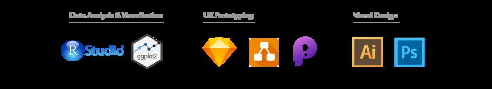 tools_starbucks.png