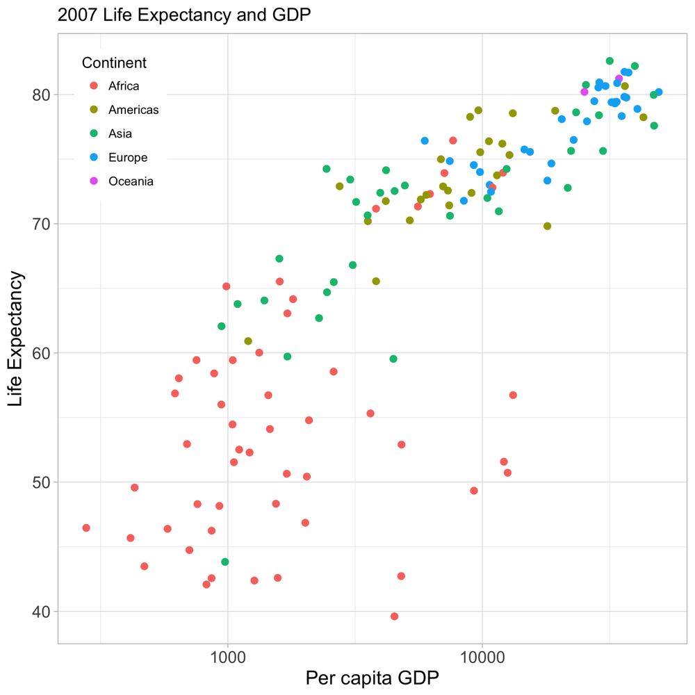 life_exp_gdp_2007_cutom.png
