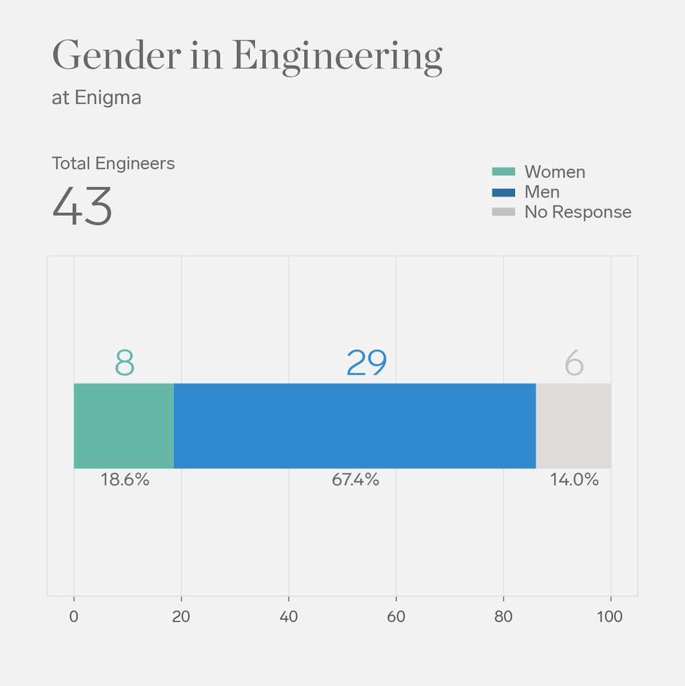 3-Gender-engineering-edit.png