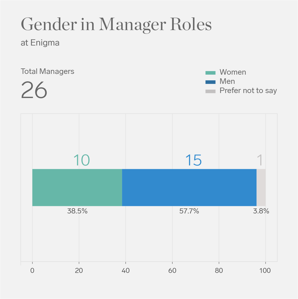 4-Gender-managers.png