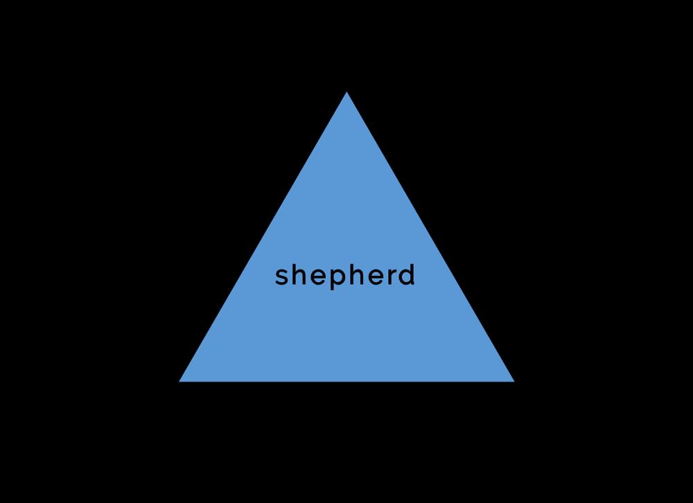 Shepherd Triangle.png